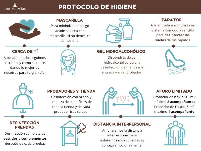 Protocolo higiene entrenovias 1